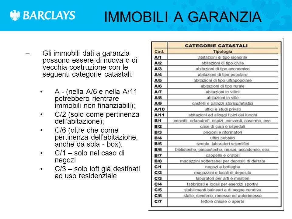 IMMOBILI A GARANZIA –Gli immobili dati a garanzia possono essere di nuova o di vecchia costruzione con le seguenti categorie catastali: A - (nella A/6 e nella A/11 potrebbero rientrare immobili non finanziabili); C/2 (solo come pertinenza dell'abitazione); C/6 (oltre che come pertinenza dell'abitazione, anche da sola - box).