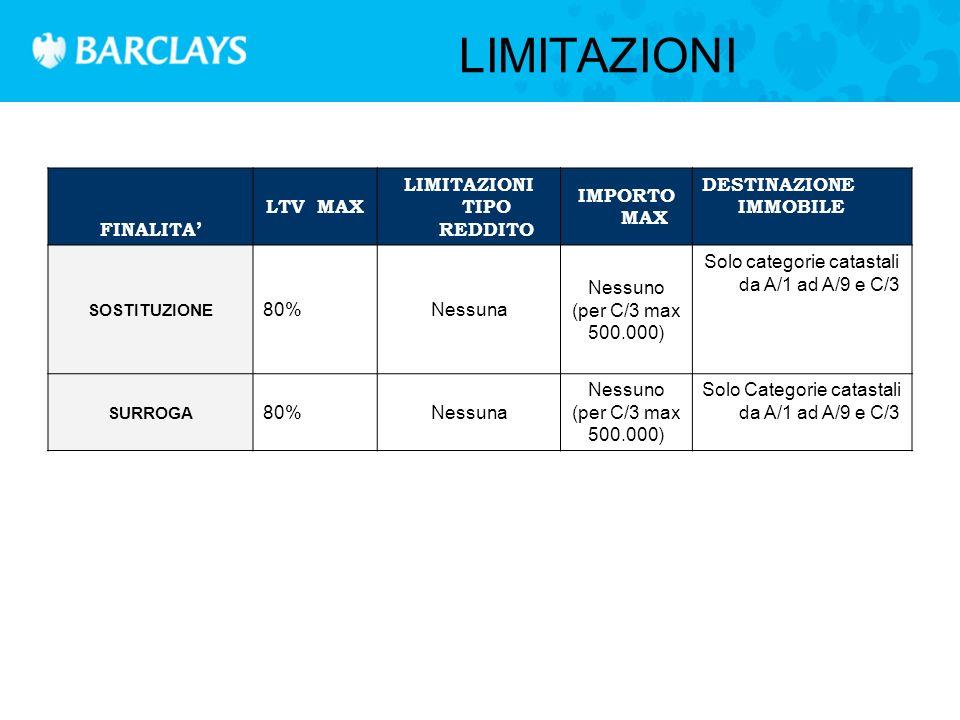 FINALITA' LTV MAX LIMITAZIONI TIPO REDDITO IMPORTO MAX DESTINAZIONE IMMOBILE LIQUIDITA' 50% Solo redditi fiscali dichiarati Per autonomi LTV max 40% Esclusi no-resident Euro 500.000 Solo Categorie catastali da A/1 ad A/9 CAMBIO E CASH 80% Solo redditi fiscali dichiarati.