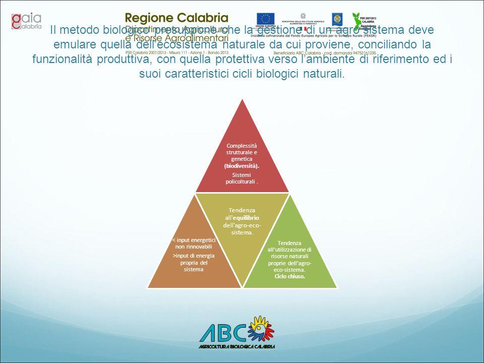 Il metodo biologico presuppone che la gestione di un agro sistema deve emulare quella dell'ecosistema naturale da cui proviene, conciliando la funzion