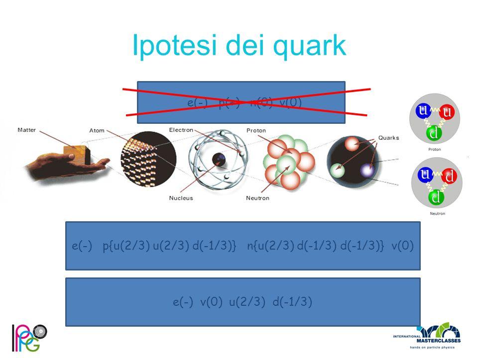 Ipotesi dei quark e(-) p{u(2/3) u(2/3) d(-1/3)} n{u(2/3) d(-1/3) d(-1/3)} v(0) e(-) v(0) u(2/3) d(-1/3) e(-) p(+) n(0) v(0)