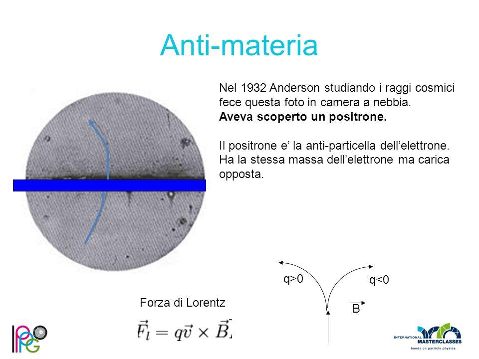 Nel 1932 Anderson studiando i raggi cosmici fece questa foto in camera a nebbia. Aveva scoperto un positrone. Il positrone e' la anti-particella dell'