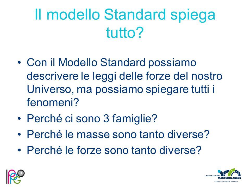 Il modello Standard spiega tutto.