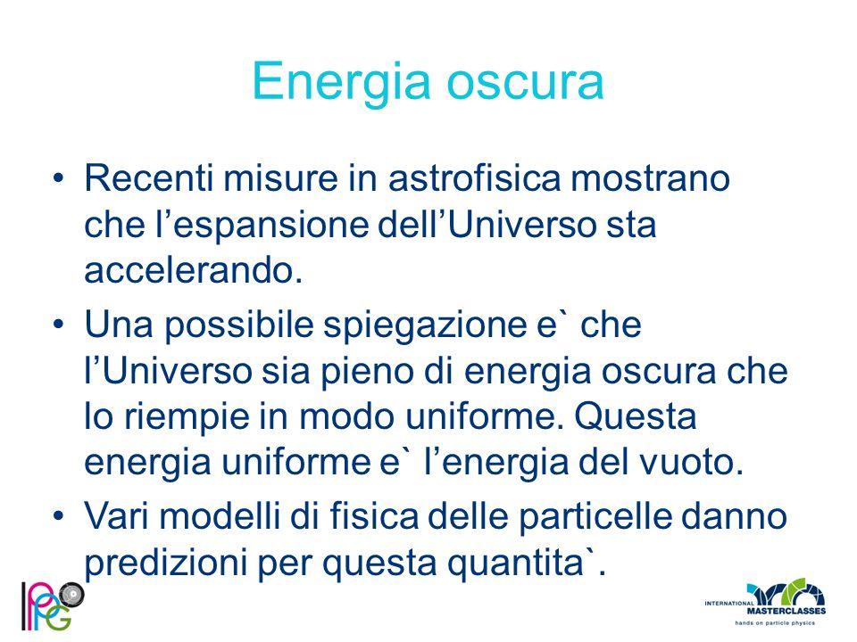 Energia oscura Recenti misure in astrofisica mostrano che l'espansione dell'Universo sta accelerando. Una possibile spiegazione e` che l'Universo sia
