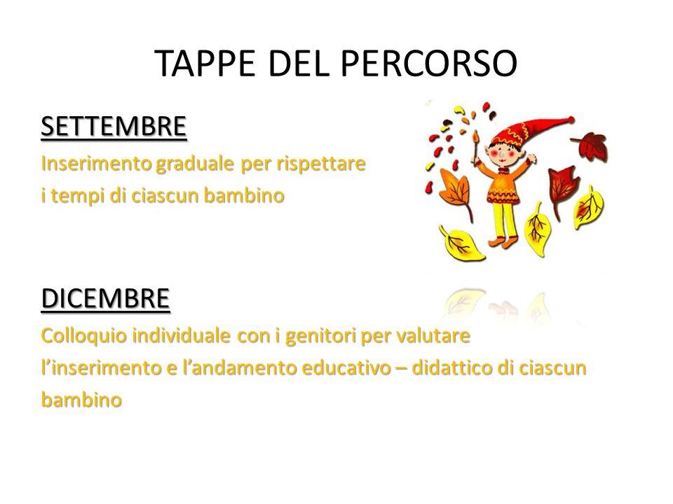 TAPPE DEL PERCORSO SETTEMBRE Inserimento graduale per rispettare i tempi di ciascun bambino DICEMBRE Colloquio individuale con i genitori per valutare