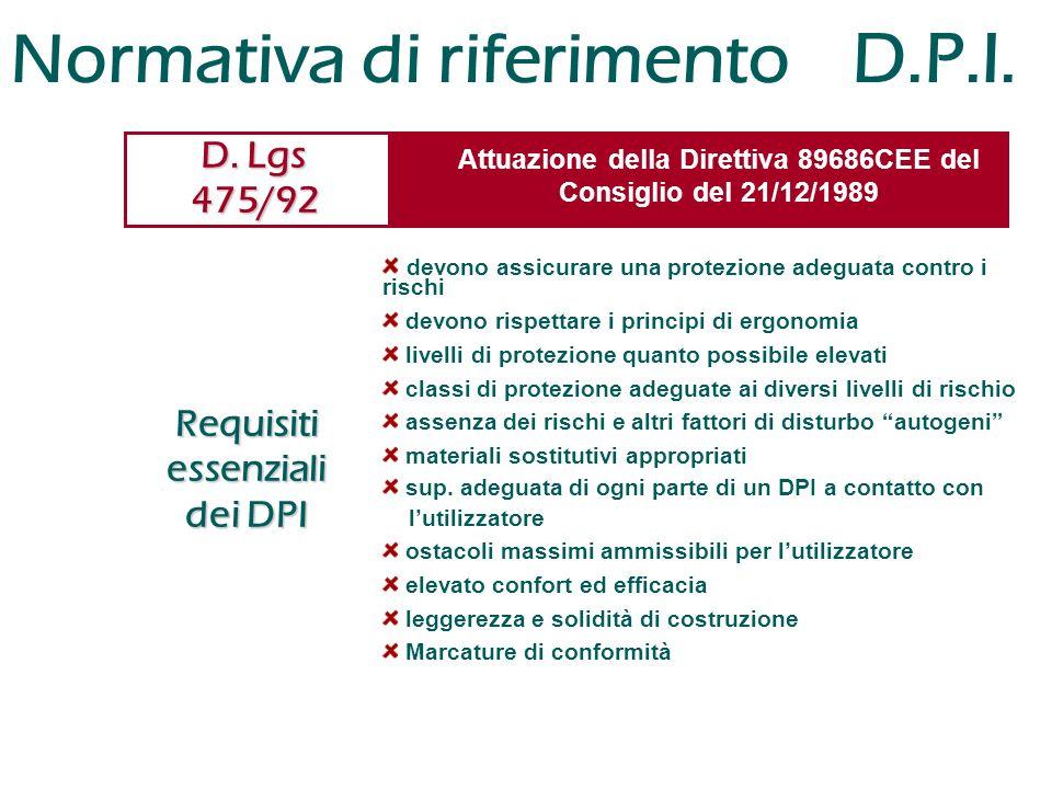Normativa di riferimento D.P.I. D. Lgs 475/92 Attuazione della Direttiva 89686CEE del Consiglio del 21/12/1989 Requisiti essenziali dei DPI devono ass