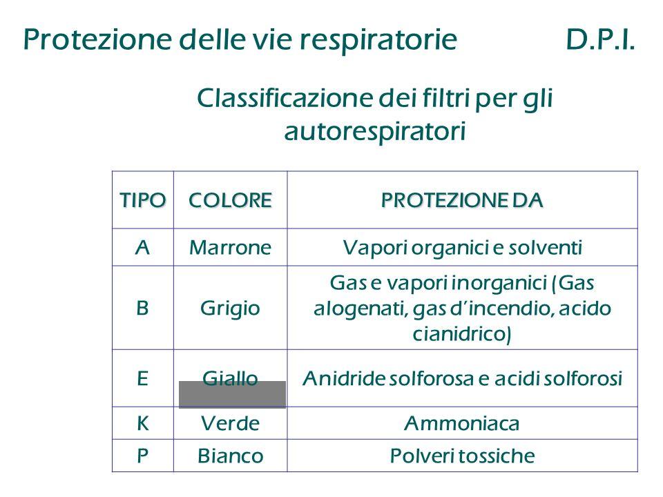 Protezione delle vie respiratorie D.P.I.TIPOCOLORE PROTEZIONE DA AMarroneVapori organici e solventi BGrigio Gas e vapori inorganici (Gas alogenati, ga