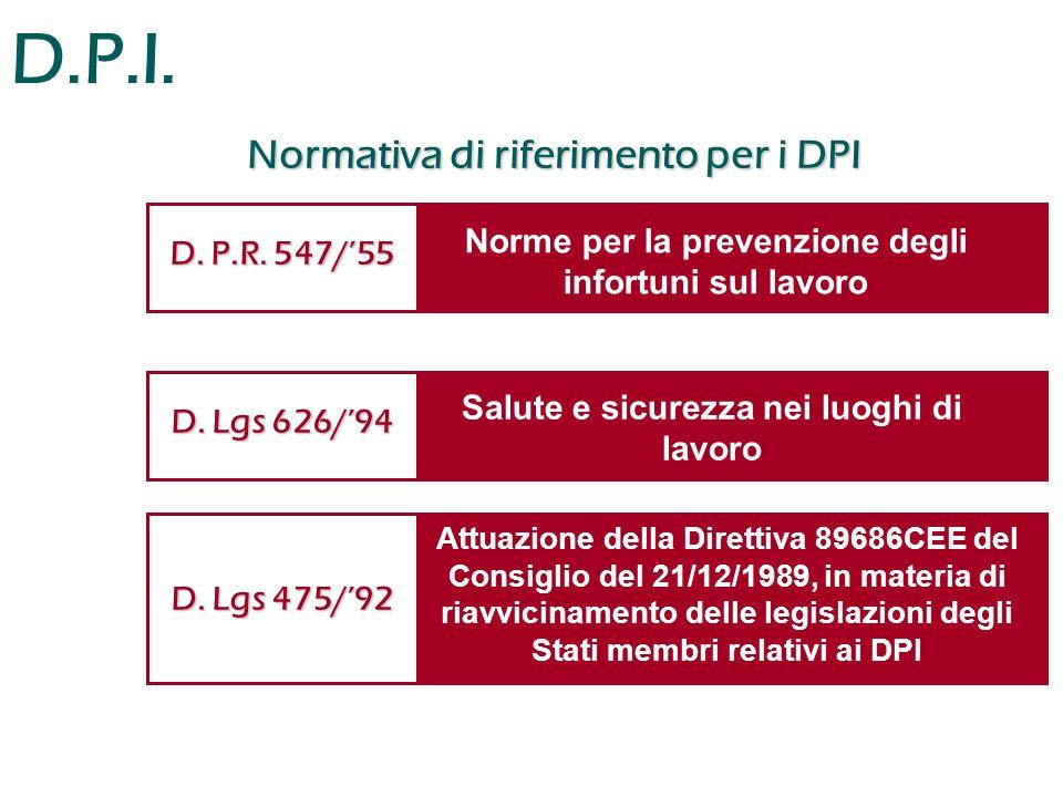 D.P.I. D. P.R. 547/'55 Norme per la prevenzione degli infortuni sul lavoro D. Lgs 626/'94 Salute e sicurezza nei luoghi di lavoro D. Lgs 475/'92 Attua