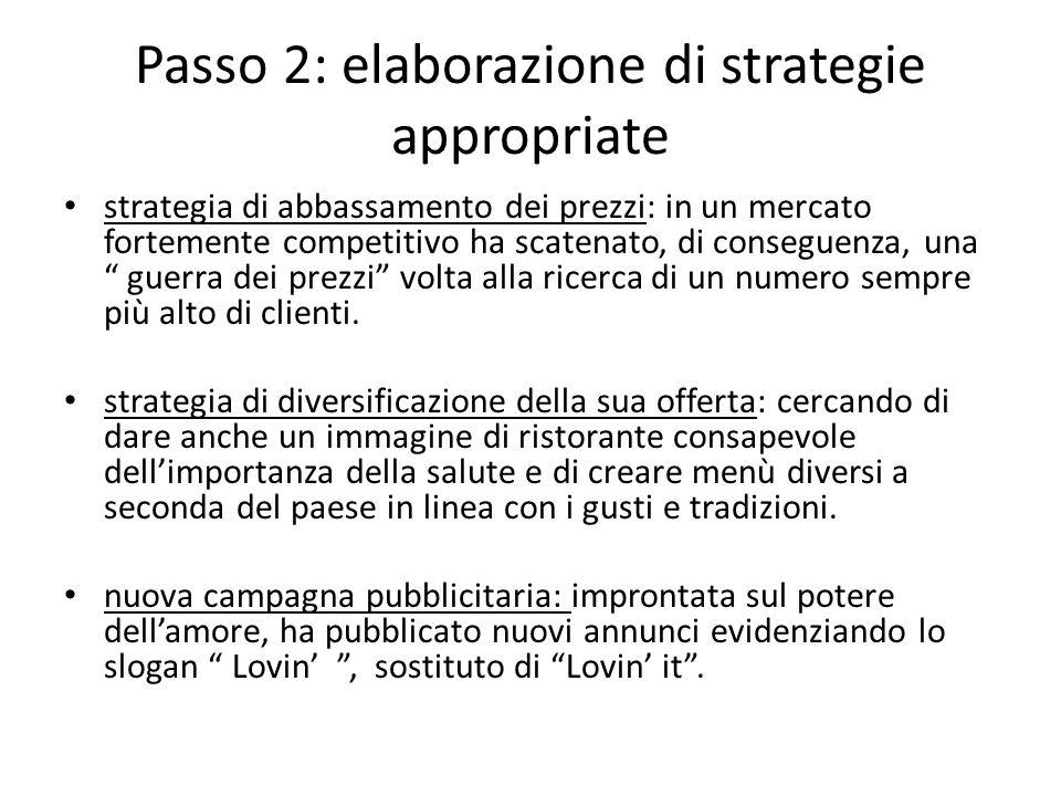 Passo 2: elaborazione di strategie appropriate strategia di abbassamento dei prezzi: in un mercato fortemente competitivo ha scatenato, di conseguenza, una guerra dei prezzi volta alla ricerca di un numero sempre più alto di clienti.