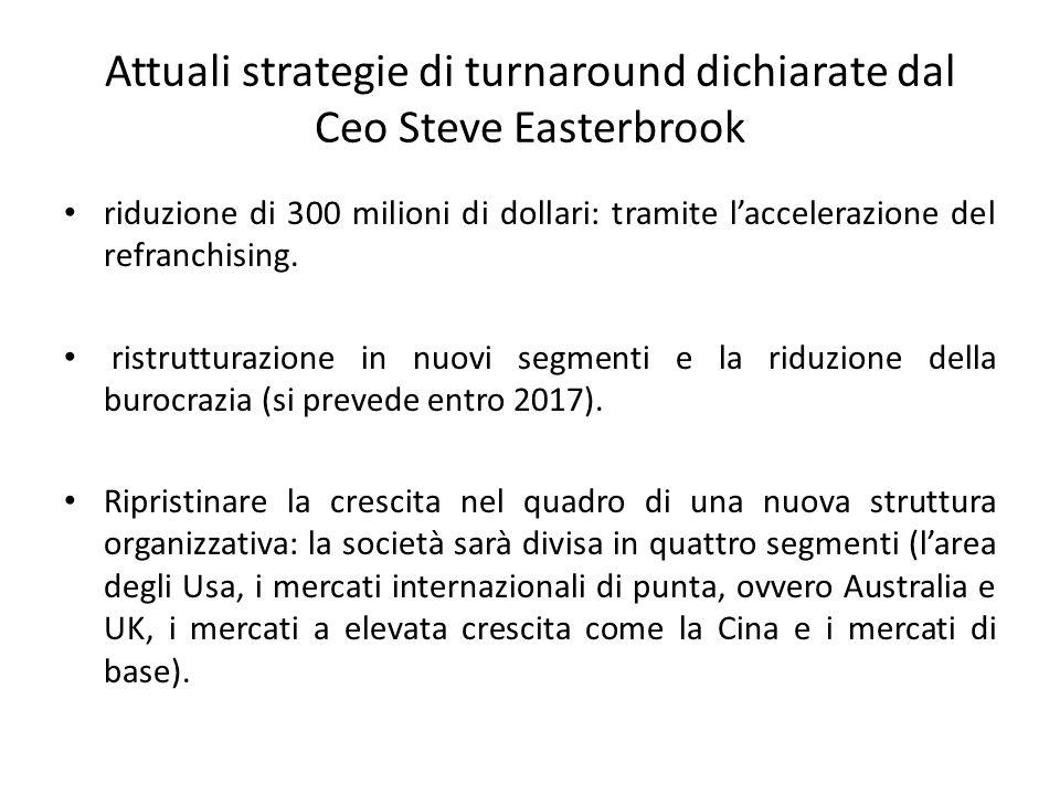 Attuali strategie di turnaround dichiarate dal Ceo Steve Easterbrook riduzione di 300 milioni di dollari: tramite l'accelerazione del refranchising.