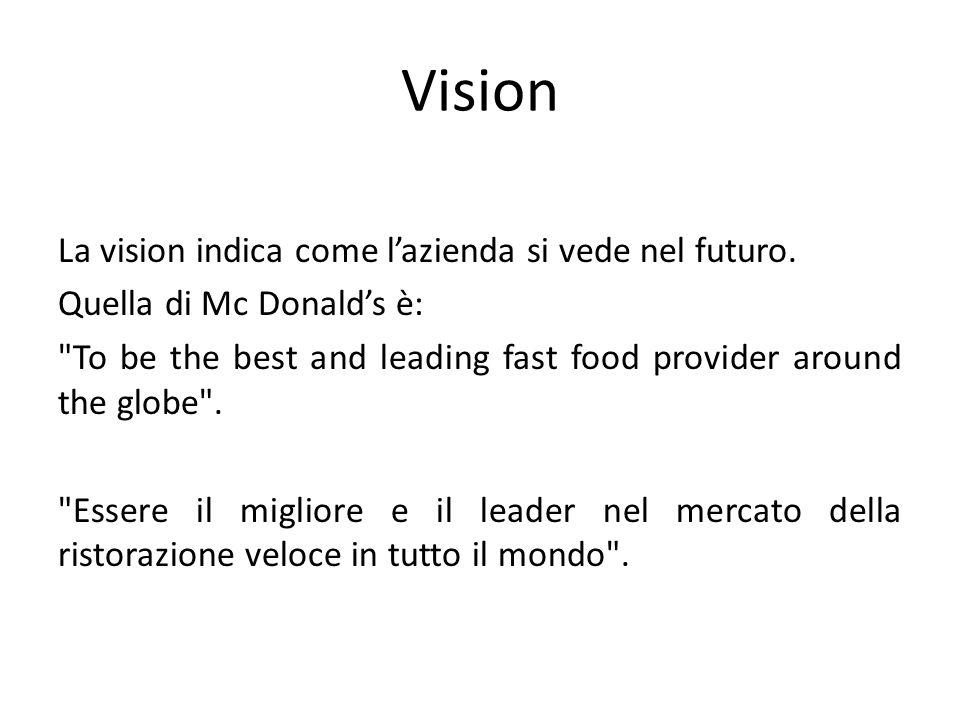 Vision La vision indica come l'azienda si vede nel futuro.