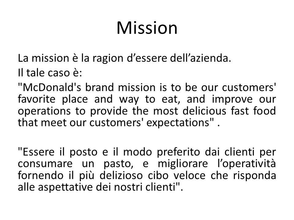 Mission La mission è la ragion d'essere dell'azienda.