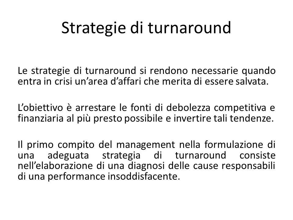 Strategie di turnaround Le strategie di turnaround si rendono necessarie quando entra in crisi un'area d'affari che merita di essere salvata.
