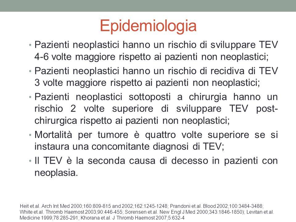 Epidemiologia Pazienti neoplastici hanno un rischio di sviluppare TEV 4-6 volte maggiore rispetto ai pazienti non neoplastici; Pazienti neoplastici hanno un rischio di recidiva di TEV 3 volte maggiore rispetto ai pazienti non neoplastici; Pazienti neoplastici sottoposti a chirurgia hanno un rischio 2 volte superiore di sviluppare TEV post- chirurgica rispetto ai pazienti non neoplastici; Mortalità per tumore è quattro volte superiore se si instaura una concomitante diagnosi di TEV; Il TEV è la seconda causa di decesso in pazienti con neoplasia.