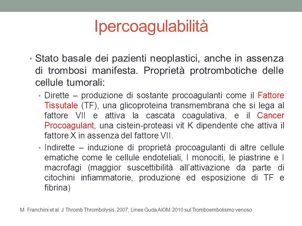 Ipercoagulabilità Stato basale dei pazienti neoplastici, anche in assenza di trombosi manifesta.