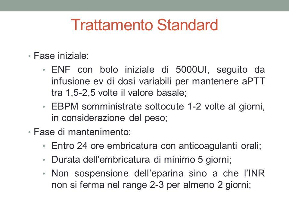 Trattamento Standard Fase iniziale: ENF con bolo iniziale di 5000UI, seguito da infusione ev di dosi variabili per mantenere aPTT tra 1,5-2,5 volte il valore basale; EBPM somministrate sottocute 1-2 volte al giorni, in considerazione del peso; Fase di mantenimento: Entro 24 ore embricatura con anticoagulanti orali; Durata dell'embricatura di minimo 5 giorni; Non sospensione dell'eparina sino a che l'INR non si ferma nel range 2-3 per almeno 2 giorni;