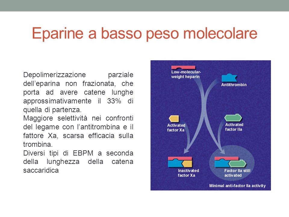 Eparine a basso peso molecolare Depolimerizzazione parziale dell'eparina non frazionata, che porta ad avere catene lunghe approssimativamente il 33% di quella di partenza.