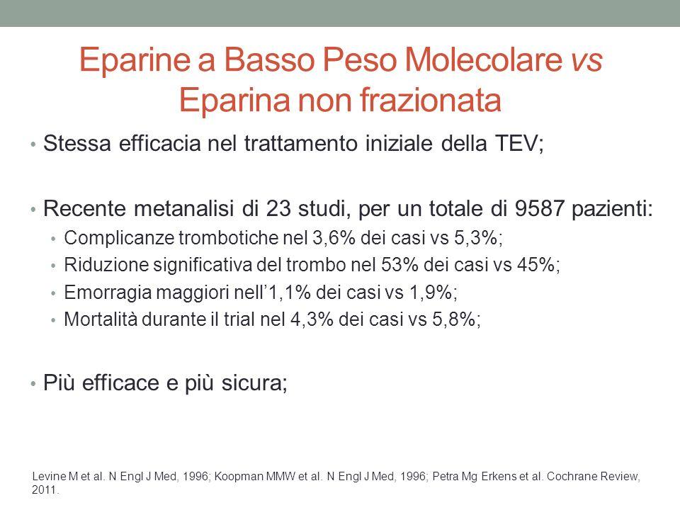 Eparine a Basso Peso Molecolare vs Eparina non frazionata Stessa efficacia nel trattamento iniziale della TEV; Recente metanalisi di 23 studi, per un totale di 9587 pazienti: Complicanze trombotiche nel 3,6% dei casi vs 5,3%; Riduzione significativa del trombo nel 53% dei casi vs 45%; Emorragia maggiori nell'1,1% dei casi vs 1,9%; Mortalità durante il trial nel 4,3% dei casi vs 5,8%; Più efficace e più sicura; Levine M et al.