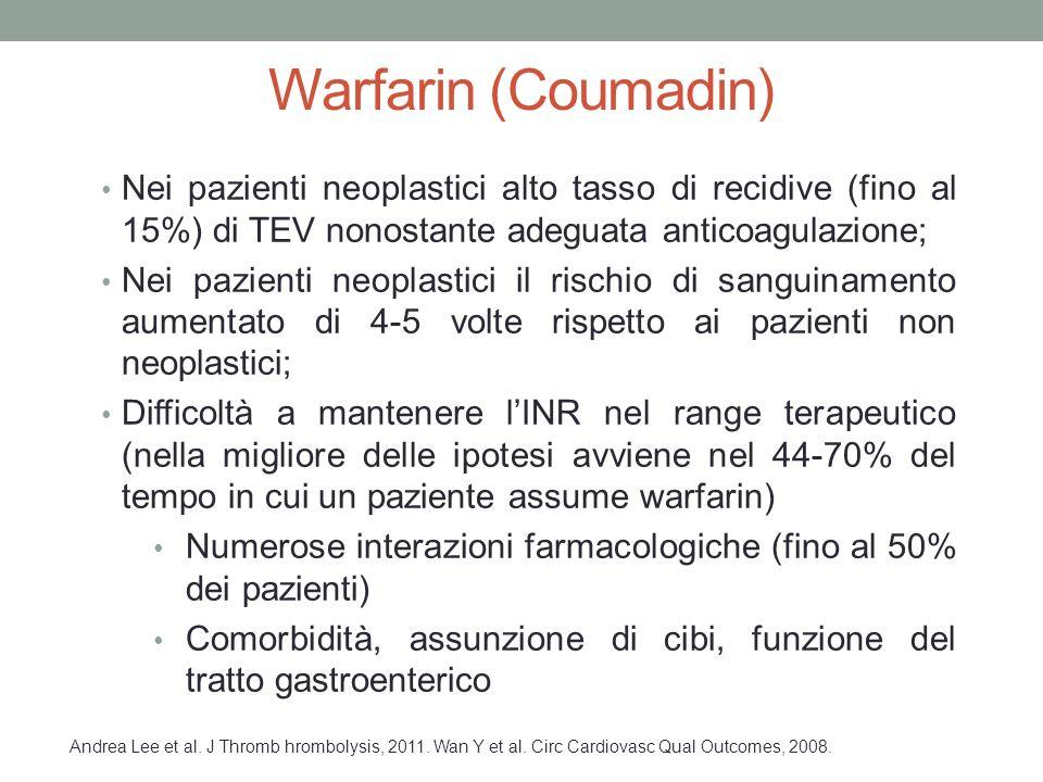 Nei pazienti neoplastici alto tasso di recidive (fino al 15%) di TEV nonostante adeguata anticoagulazione; Nei pazienti neoplastici il rischio di sanguinamento aumentato di 4-5 volte rispetto ai pazienti non neoplastici; Difficoltà a mantenere l'INR nel range terapeutico (nella migliore delle ipotesi avviene nel 44-70% del tempo in cui un paziente assume warfarin) Numerose interazioni farmacologiche (fino al 50% dei pazienti) Comorbidità, assunzione di cibi, funzione del tratto gastroenterico Andrea Lee et al.