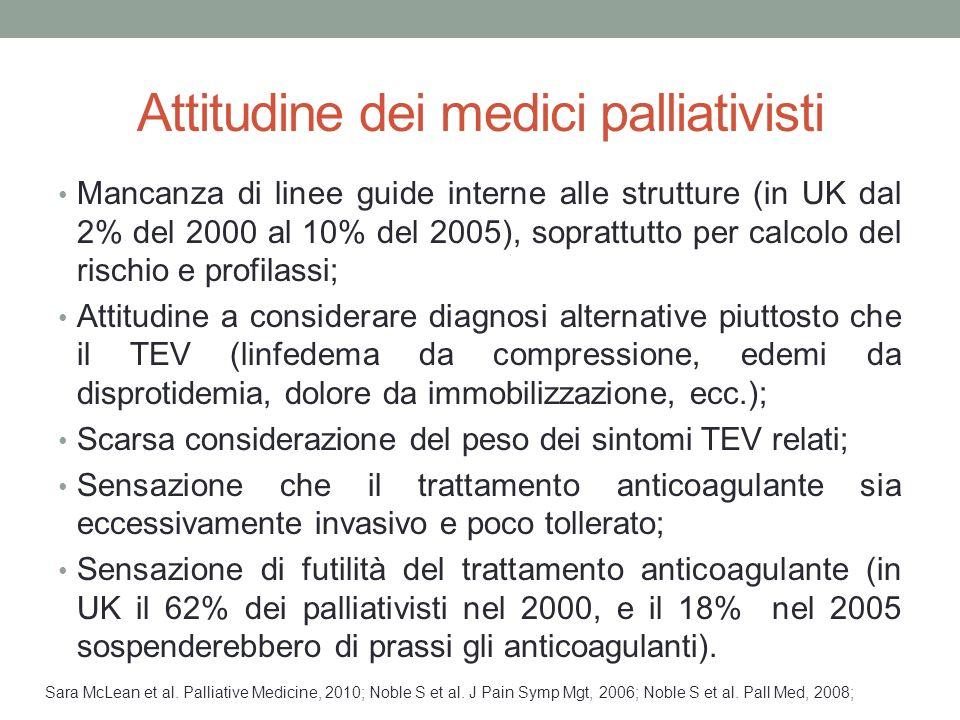 Attitudine dei medici palliativisti Mancanza di linee guide interne alle strutture (in UK dal 2% del 2000 al 10% del 2005), soprattutto per calcolo de