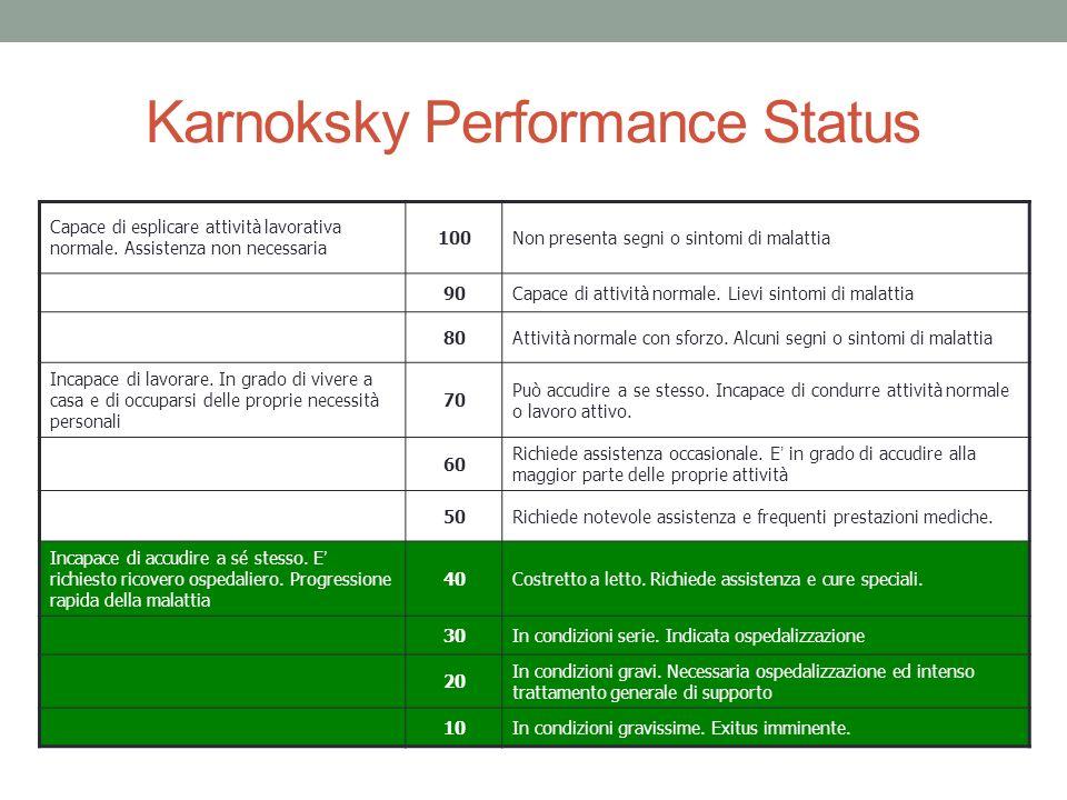 Karnoksky Performance Status Capace di esplicare attività lavorativa normale. Assistenza non necessaria 100Non presenta segni o sintomi di malattia 90