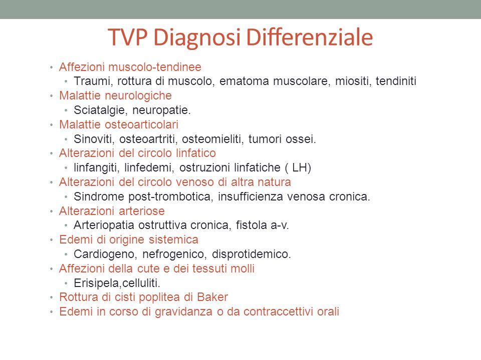 Affezioni muscolo-tendinee Traumi, rottura di muscolo, ematoma muscolare, miositi, tendiniti Malattie neurologiche Sciatalgie, neuropatie.