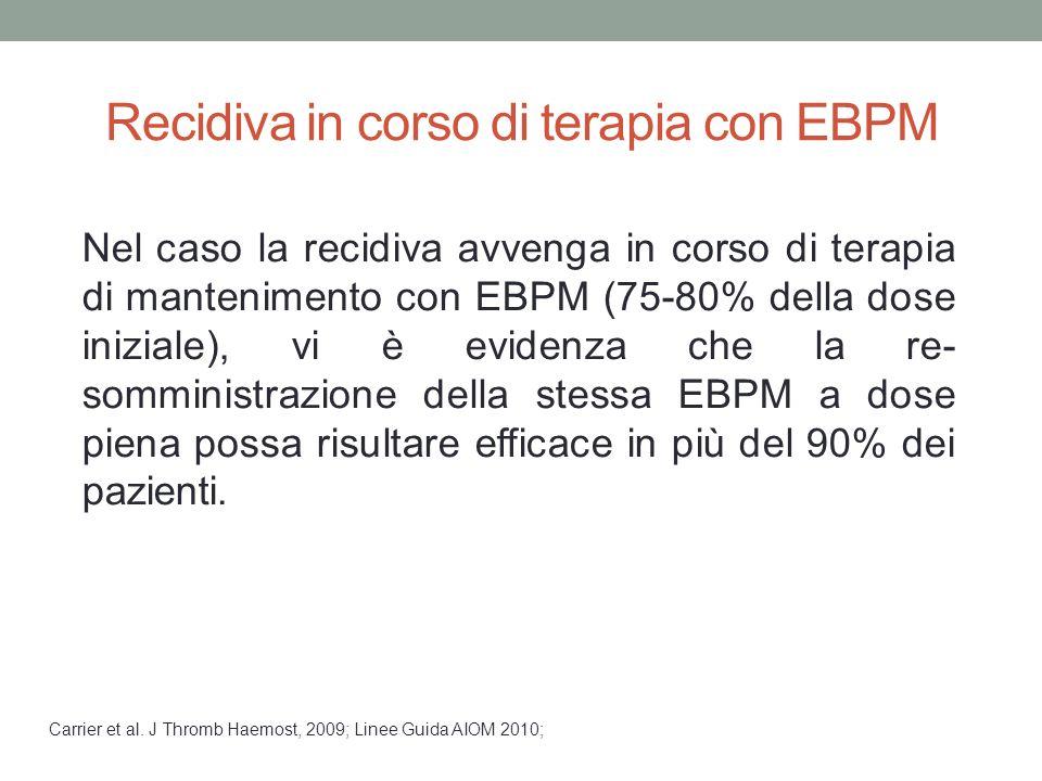 Recidiva in corso di terapia con EBPM Nel caso la recidiva avvenga in corso di terapia di mantenimento con EBPM (75-80% della dose iniziale), vi è evidenza che la re- somministrazione della stessa EBPM a dose piena possa risultare efficace in più del 90% dei pazienti.