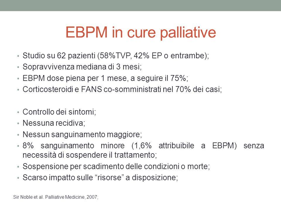 EBPM in cure palliative Studio su 62 pazienti (58%TVP, 42% EP o entrambe); Sopravvivenza mediana di 3 mesi; EBPM dose piena per 1 mese, a seguire il 75%; Corticosteroidi e FANS co-somministrati nel 70% dei casi; Controllo dei sintomi; Nessuna recidiva; Nessun sanguinamento maggiore; 8% sanguinamento minore (1,6% attribuibile a EBPM) senza necessità di sospendere il trattamento; Sospensione per scadimento delle condizioni o morte; Scarso impatto sulle risorse a disposizione; Sir Noble et al.