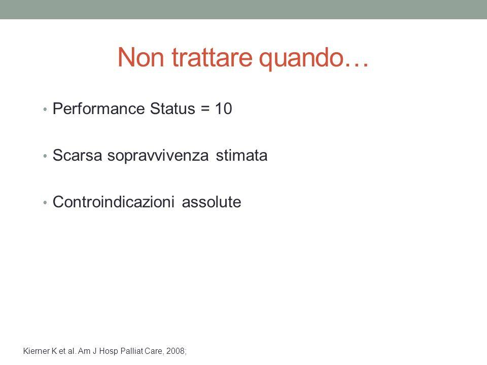Non trattare quando… Performance Status = 10 Scarsa sopravvivenza stimata Controindicazioni assolute Kierner K et al. Am J Hosp Palliat Care, 2008;
