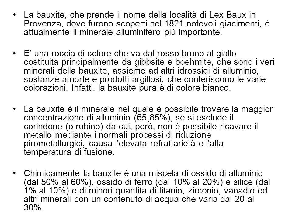La bauxite, che prende il nome della località di Lex Baux in Provenza, dove furono scoperti nel 1821 notevoli giacimenti, è attualmente il minerale al
