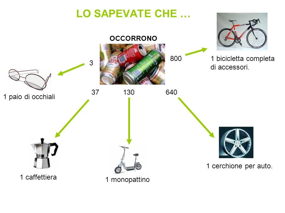 LO SAPEVATE CHE … 640 1 cerchione per auto. 8001 bicicletta completa di accessori. 3 1 paio di occhiali 130 1 monopattino 37 1 caffettiera OCCORRONO