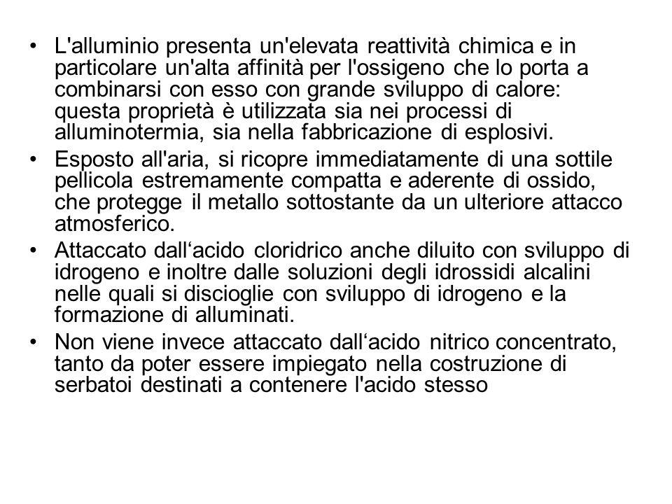 I minerali di alluminio sono molto diffusi sulla crosta terrestre.