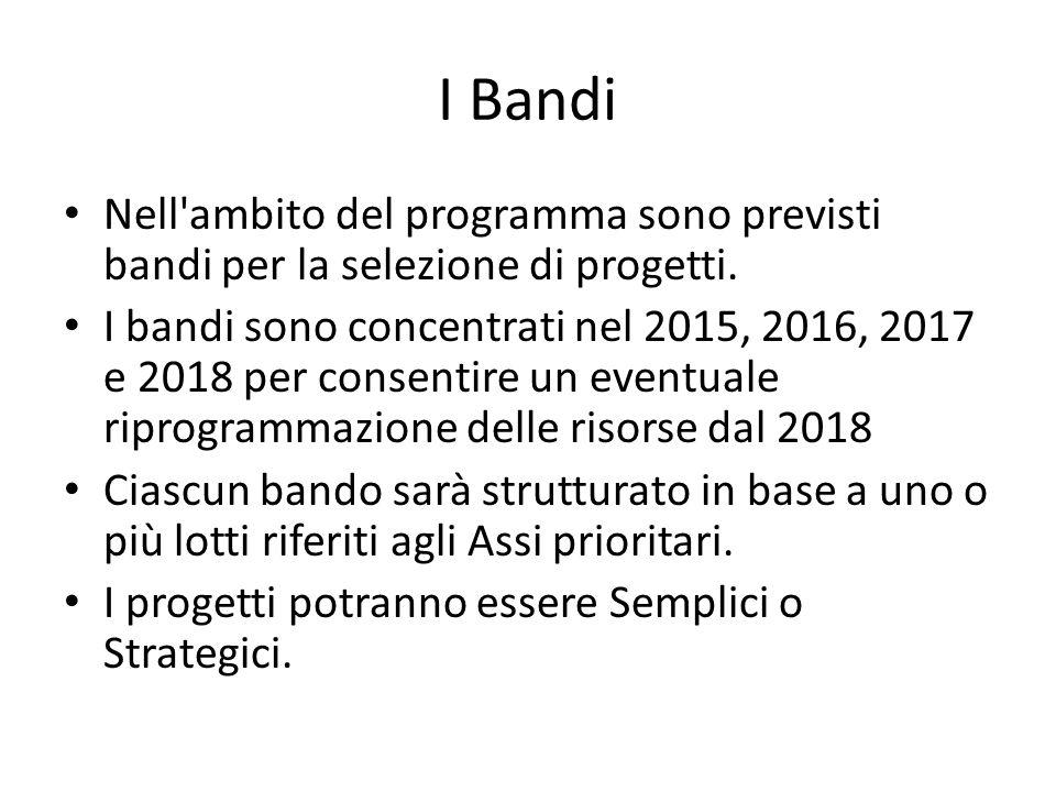 I Bandi Nell'ambito del programma sono previsti bandi per la selezione di progetti. I bandi sono concentrati nel 2015, 2016, 2017 e 2018 per consentir