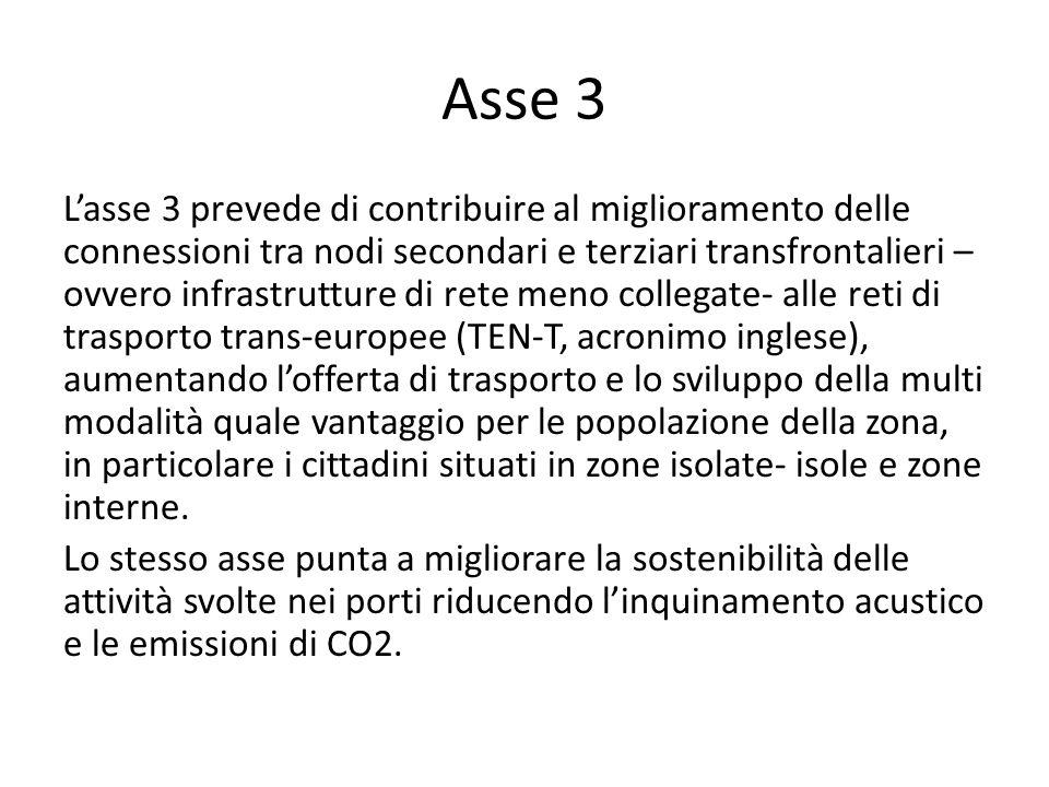 Asse 3 L'asse 3 prevede di contribuire al miglioramento delle connessioni tra nodi secondari e terziari transfrontalieri – ovvero infrastrutture di re