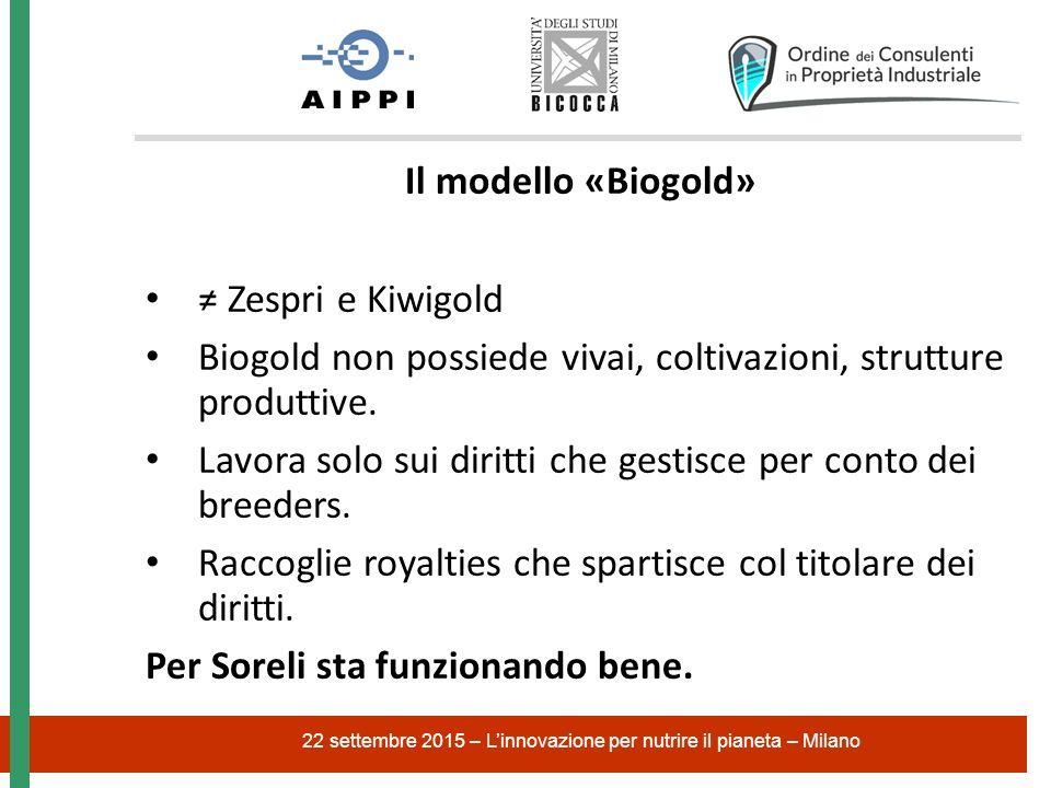 22 settembre 2015 – L'innovazione per nutrire il pianeta – Milano Il modello «Biogold» ≠ Zespri e Kiwigold Biogold non possiede vivai, coltivazioni, strutture produttive.
