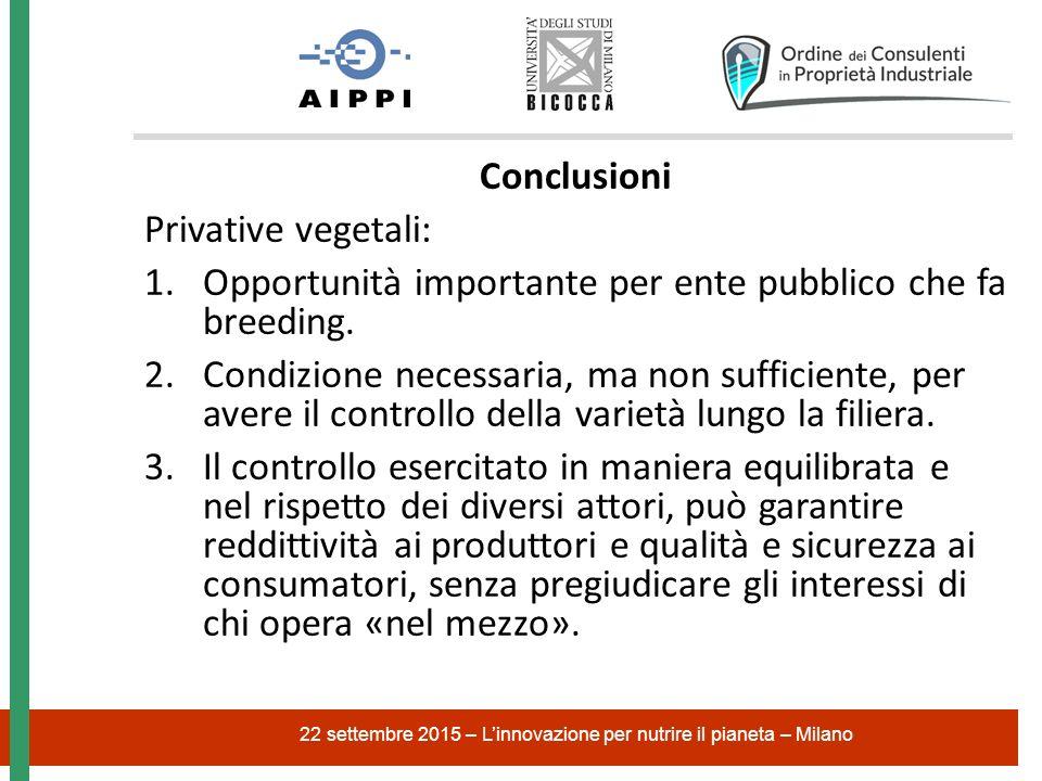 22 settembre 2015 – L'innovazione per nutrire il pianeta – Milano Conclusioni Privative vegetali: 1.Opportunità importante per ente pubblico che fa br