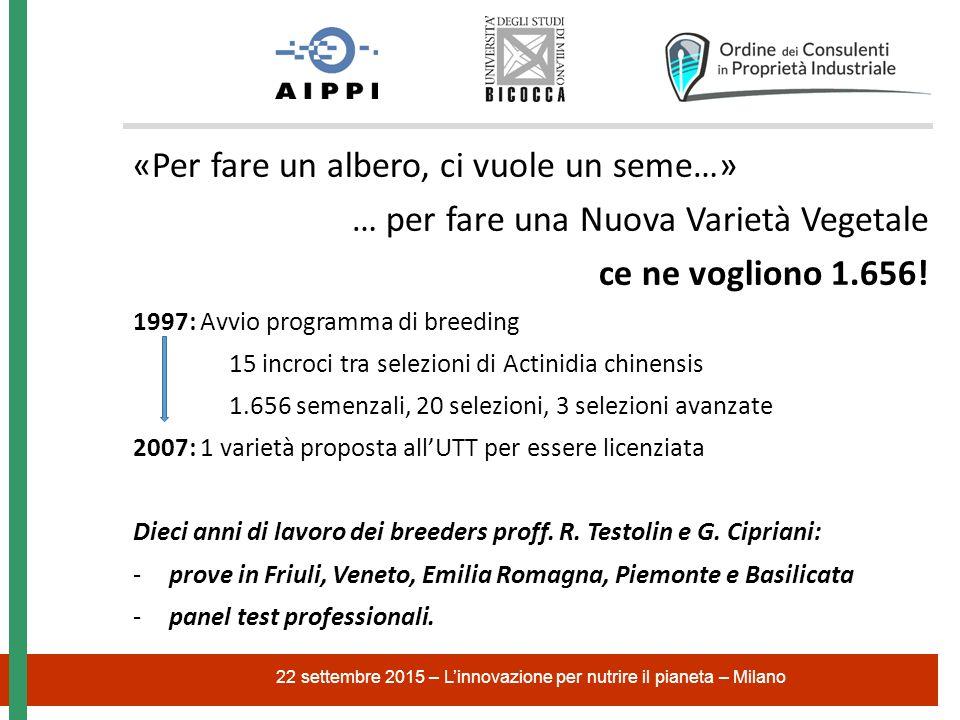 22 settembre 2015 – L'innovazione per nutrire il pianeta – Milano «Per fare un albero, ci vuole un seme…» … per fare una Nuova Varietà Vegetale ce ne vogliono 1.656.