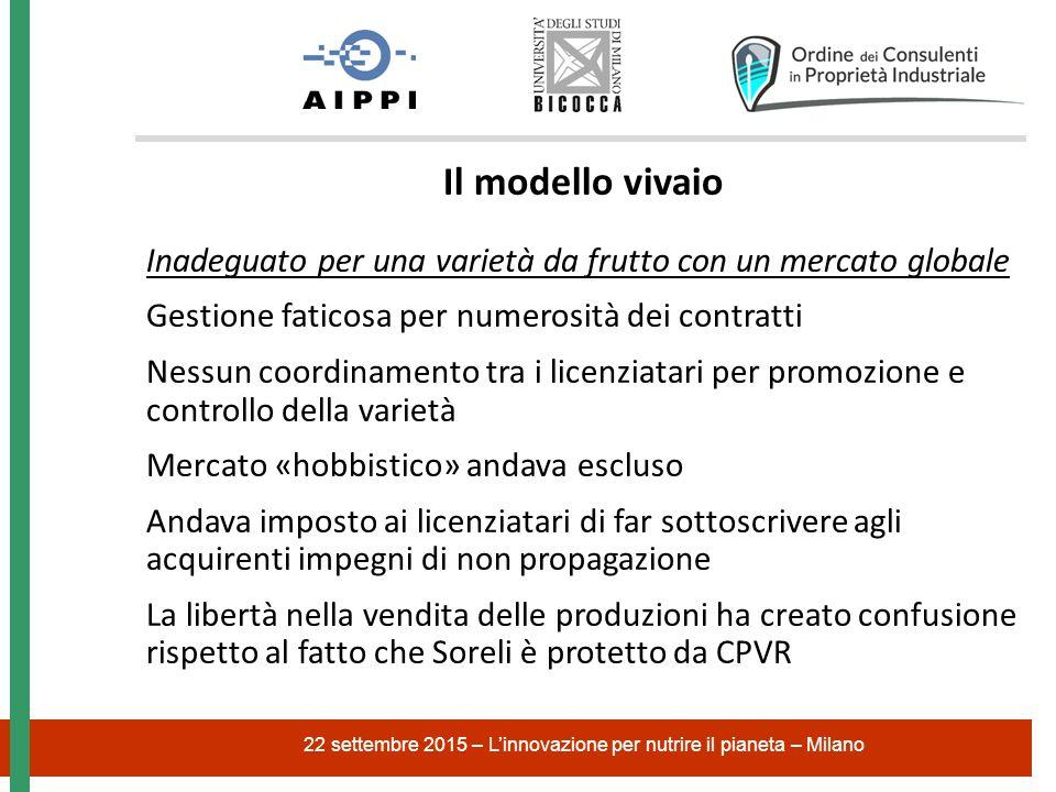 22 settembre 2015 – L'innovazione per nutrire il pianeta – Milano Il modello vivaio Inadeguato per una varietà da frutto con un mercato globale Gestio