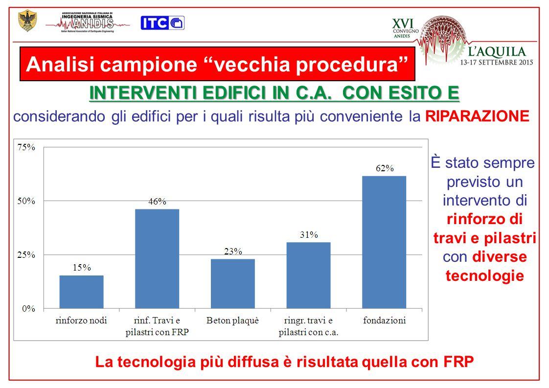 Analisi campione vecchia procedura INTERVENTI EDIFICI IN C.A.