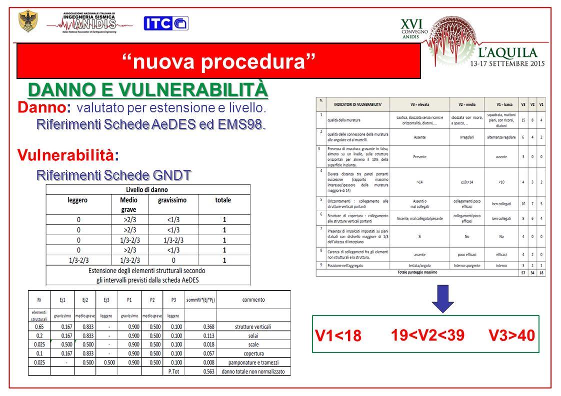 Danno: valutato per estensione e livello.Riferimenti Schede AeDES ed EMS98.