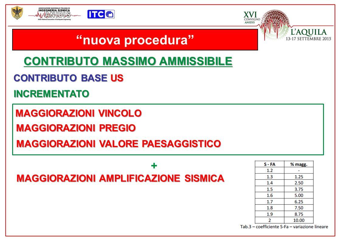 nuova procedura CONTRIBUTO MASSIMO AMMISSIBILE CONTRIBUTO BASE US INCREMENTATO MAGGIORAZIONI VINCOLO MAGGIORAZIONI PREGIO MAGGIORAZIONI VALORE PAESAGGISTICO MAGGIORAZIONI AMPLIFICAZIONE SISMICA +