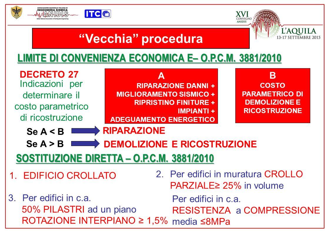 Vecchia procedura LIMITE DI CONVENIENZA ECONOMICA E– O.P.C.M.