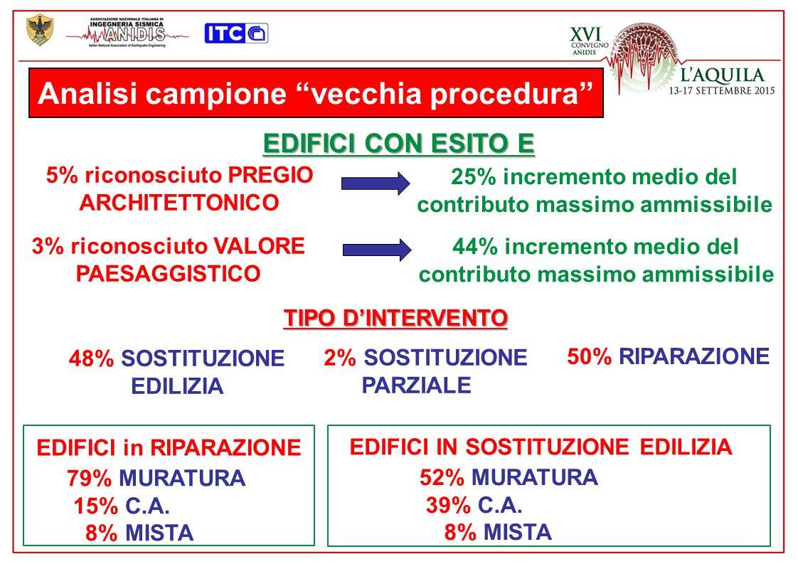 Analisi campione vecchia procedura EDIFICI CON ESITO E MURATURA C.A.