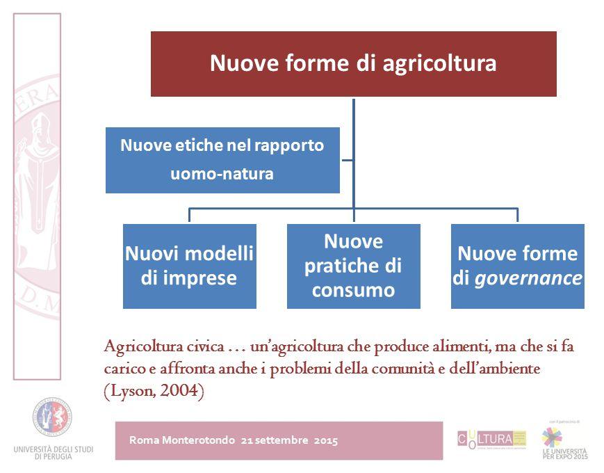 Nuove forme di agricoltura Nuovi modelli di imprese Nuove pratiche di consumo Nuove forme di governance Nuove etiche nel rapporto uomo-natura Roma Mon