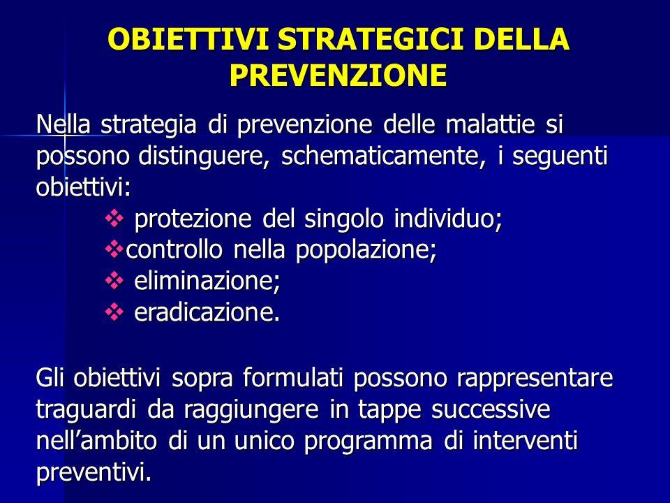 OBIETTIVI STRATEGICI DELLA PREVENZIONE Nella strategia di prevenzione delle malattie si possono distinguere, schematicamente, i seguenti obiettivi:  protezione del singolo individuo;  controllo nella popolazione;  eliminazione;  eradicazione.