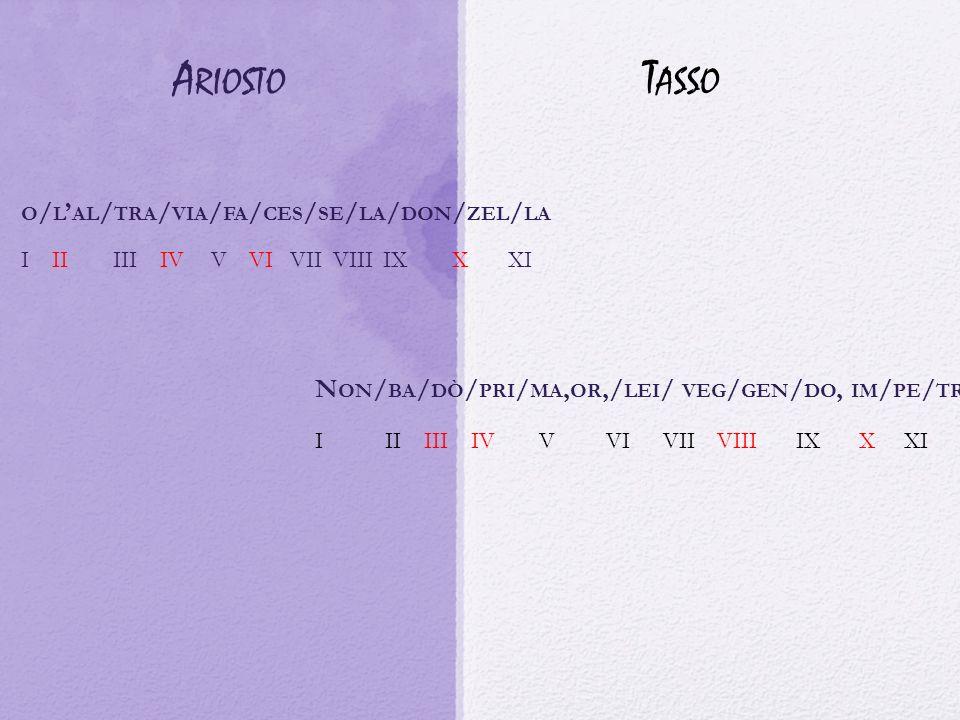 A RIOSTO N ON / BA / DÒ / PRI / MA, OR,/ LEI / VEG / GEN / DO, IM / PE / TRA I II III IV V VI VII VIII IX X XI O / L ' AL / TRA / VIA / FA / CES / SE