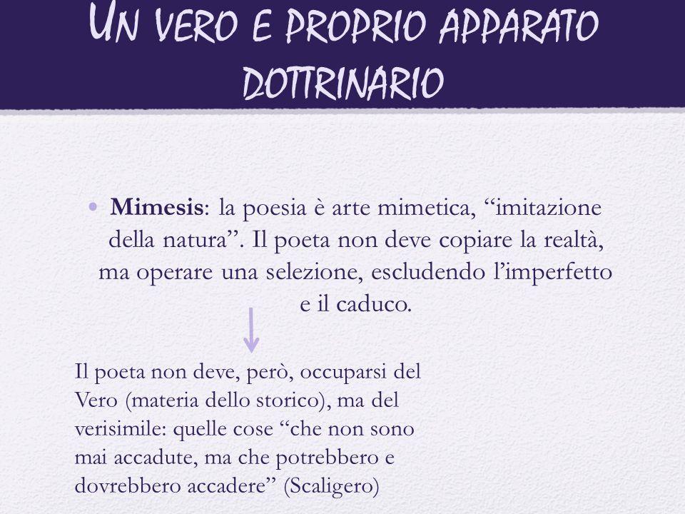 """U N VERO E PROPRIO APPARATO DOTTRINARIO Mimesis: la poesia è arte mimetica, """"imitazione della natura"""". Il poeta non deve copiare la realtà, ma operare"""