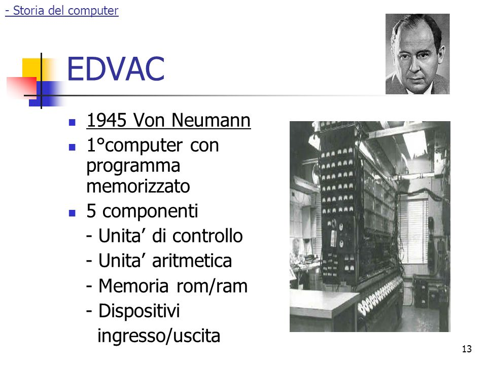 13 EDVAC 1945 Von Neumann 1°computer con programma memorizzato 5 componenti - Unita' di controllo - Unita' aritmetica - Memoria rom/ram - Dispositivi ingresso/uscita - Storia del computer