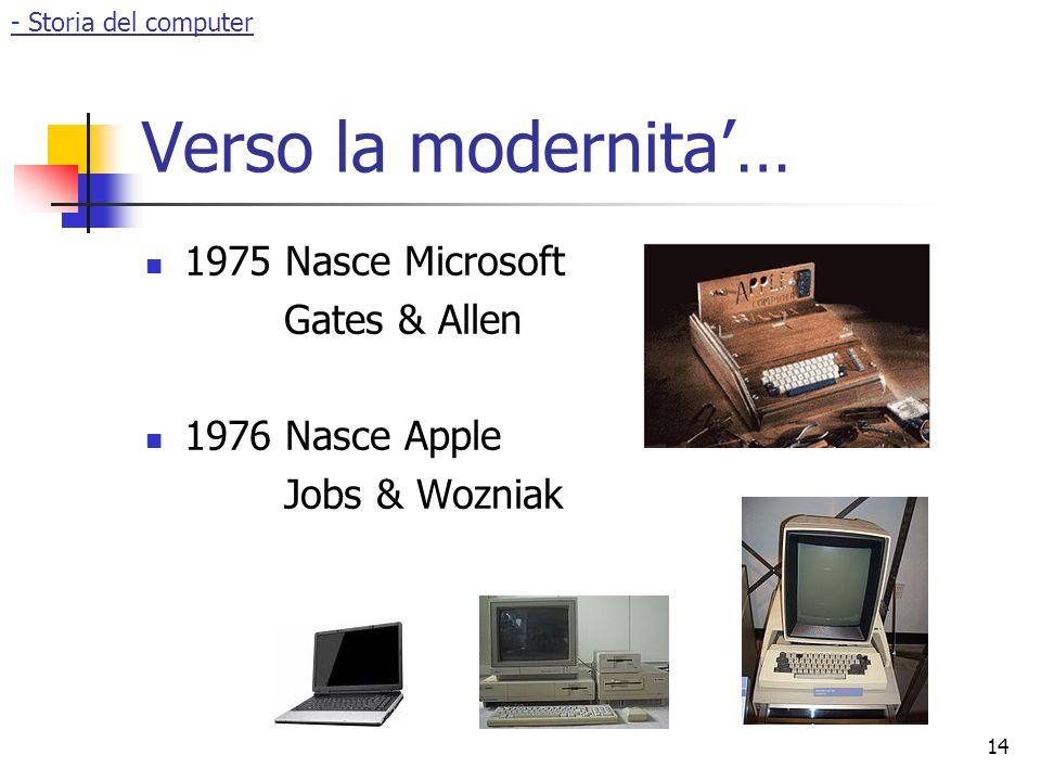 14 Verso la modernita'… 1975 Nasce Microsoft Gates & Allen 1976 Nasce Apple Jobs & Wozniak - Storia del computer