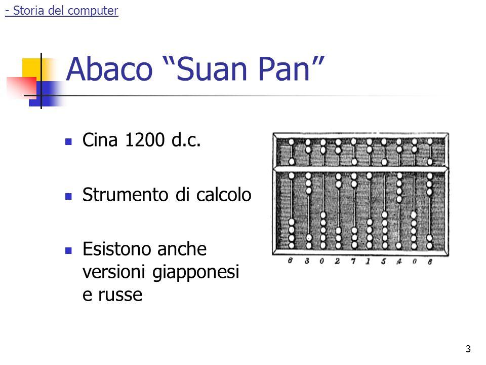 3 Abaco Suan Pan Cina 1200 d.c.