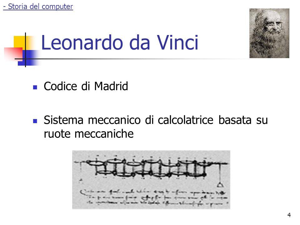4 Leonardo da Vinci Codice di Madrid Sistema meccanico di calcolatrice basata su ruote meccaniche - Storia del computer